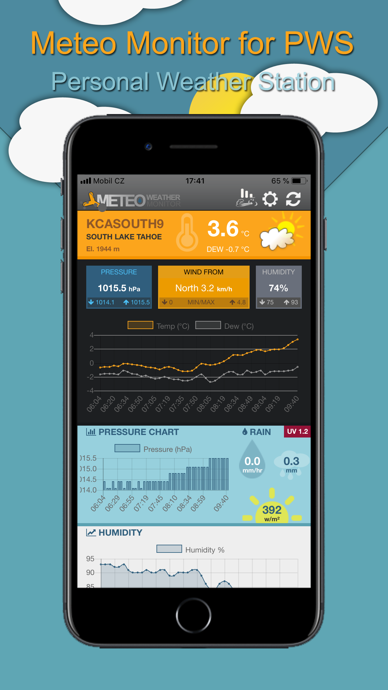 Personal Weather Station Meteo Monitor